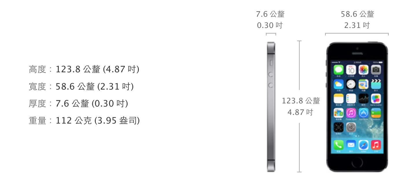 螢幕快照 2014-05-09 下午3.25.17